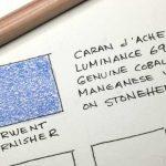 The Blender Pencil Test